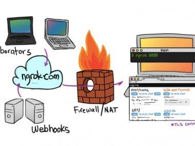 利用FRP和Openvpn实现内网穿透外网访问